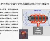 造粒机电磁加热节能改造