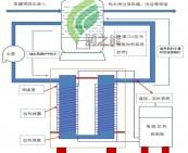 燃煤锅炉改电磁加热器