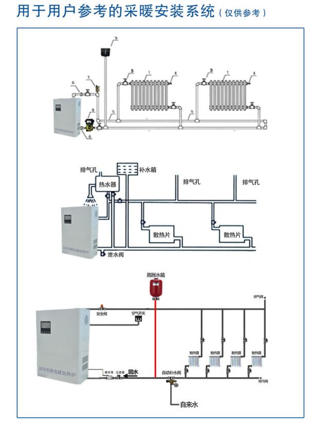 家用电磁采暖炉安装示意图3.5kw